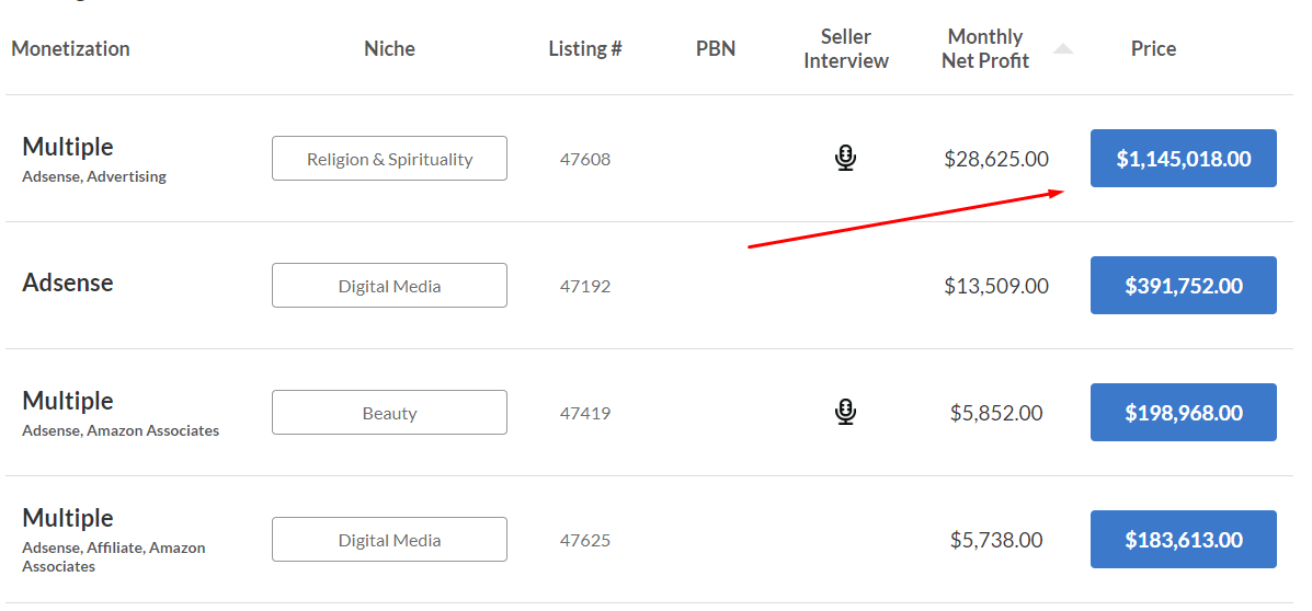 website prices sinhala 2020